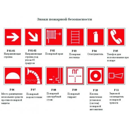 Таблички пожарной безопасности